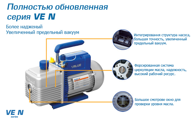Подключение кондиционера без вакуумного насоса